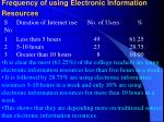 frequency of using electronic information resources