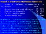 impact of electronic information resources