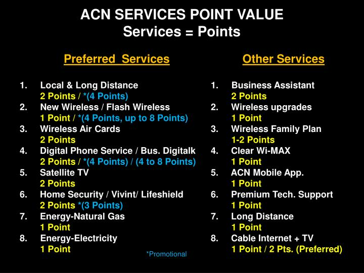 ACN SERVICES POINT VALUE