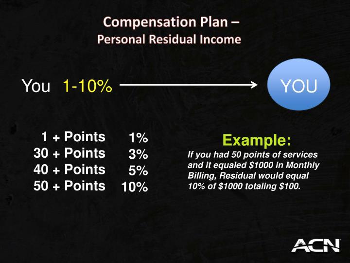 Compensation Plan –