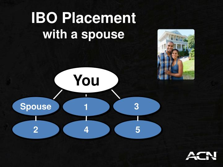 IBO Placement