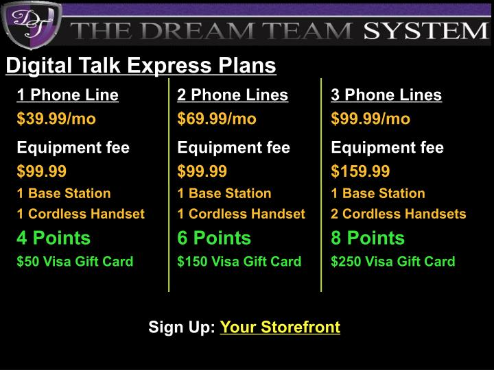 Digital Talk Express Plans