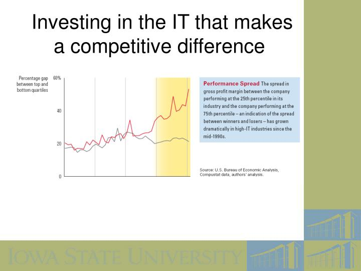 Investing in the IT that makes a competitive difference
