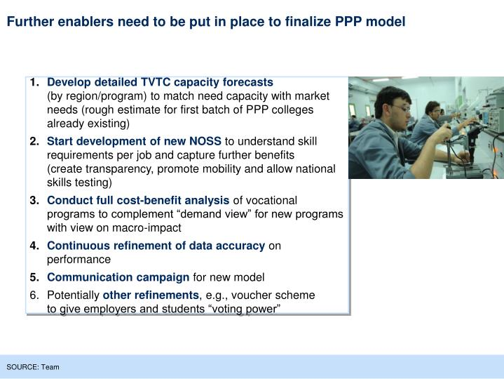 Further enablers need to be put in place to finalize PPP model