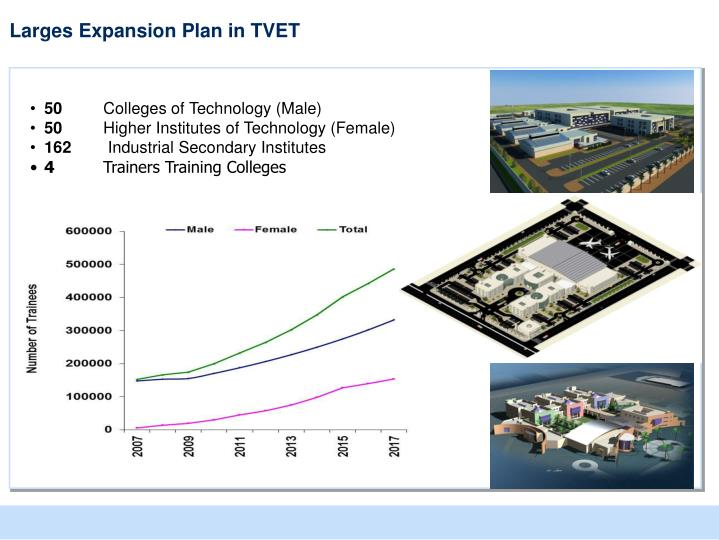 Larges Expansion Plan in TVET