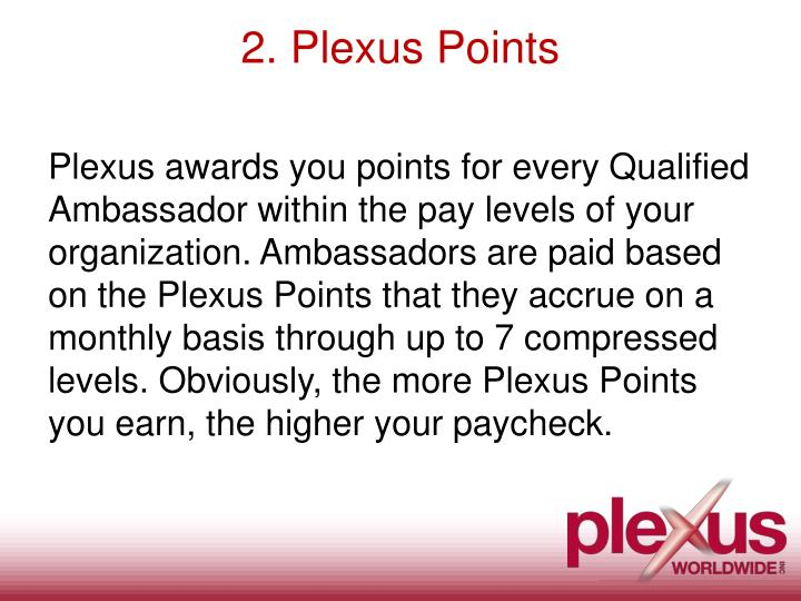 2. Plexus Points