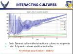 interacting cultures1