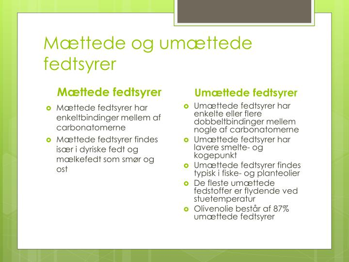 PPT - Fedt, protein og kulhydrater PowerPoint Presentation - ID:3128451