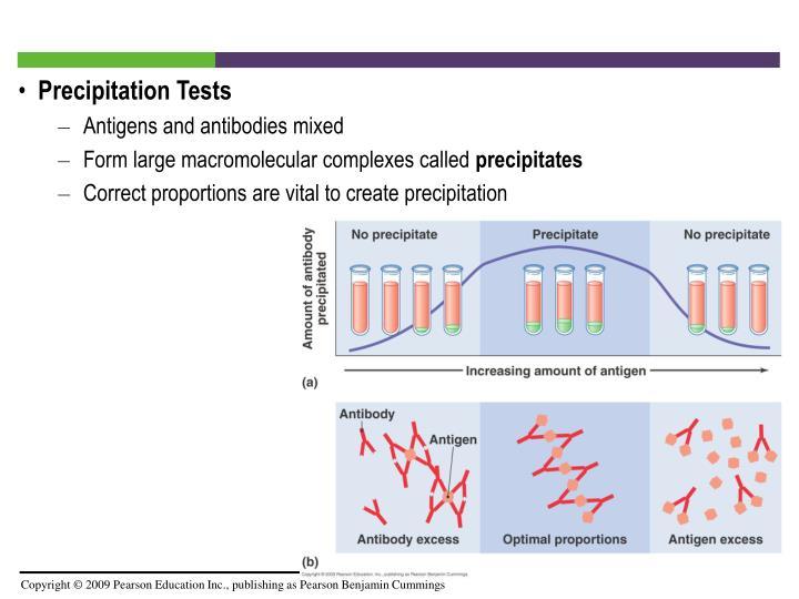Precipitation Tests
