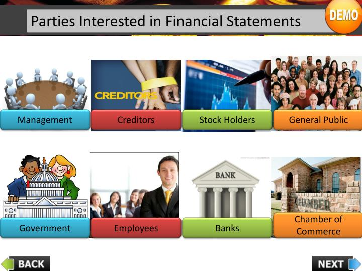 Parties Interested in Financial Statements