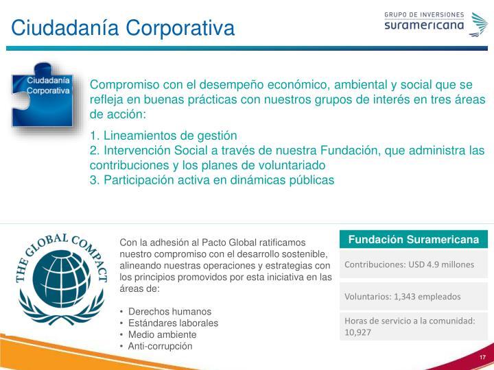 Ciudadanía Corporativa