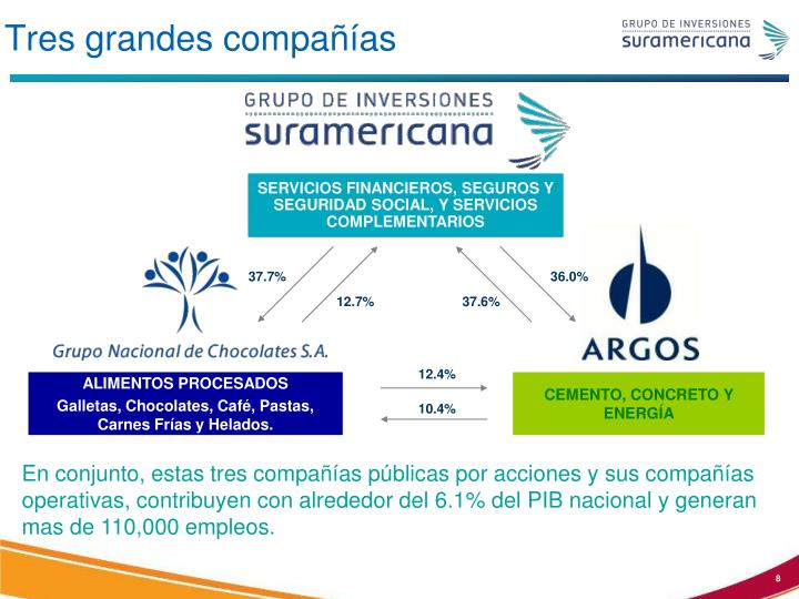 Tres grandes compañías
