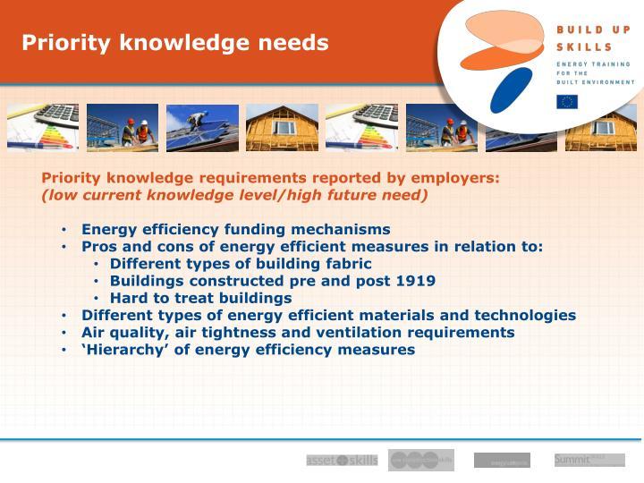 Priority knowledge needs