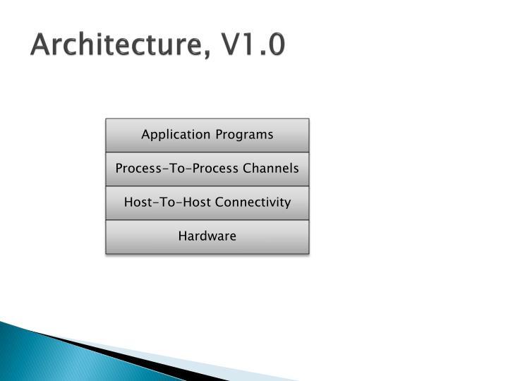 Architecture, V1.0