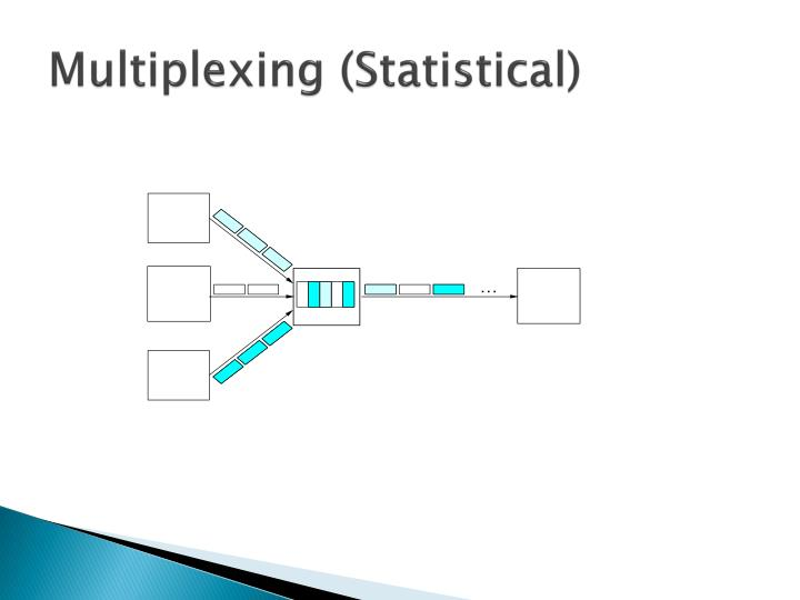 Multiplexing (Statistical)