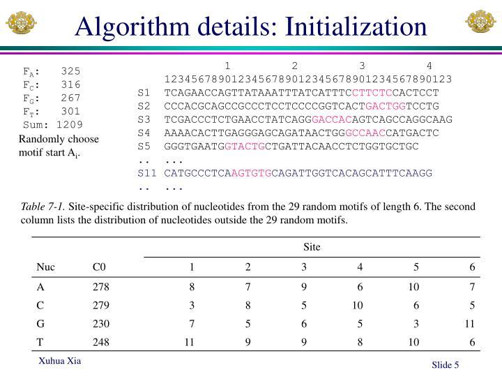 Algorithm details: Initialization
