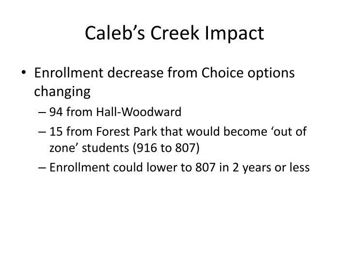 Caleb's Creek Impact