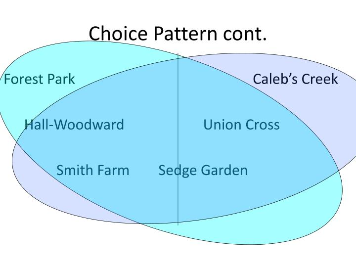 Choice Pattern cont.