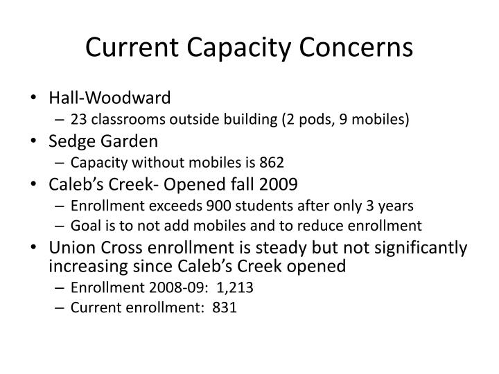 Current Capacity Concerns