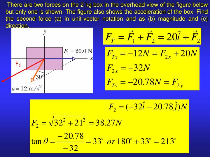 There are two forces on the 2 kg box in the overhead view of the figure below but only one is shown. The figure also shows the acceleration of the box. Find the second force (a) in unit-vector notation and as (b) magnitude and (c) direction.