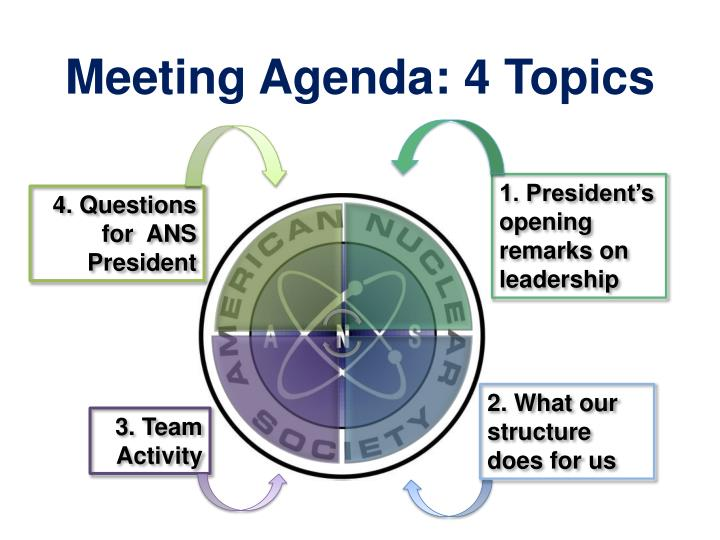 Meeting Agenda: 4 Topics