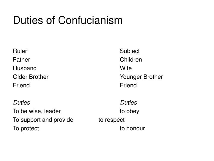 Duties of Confucianism