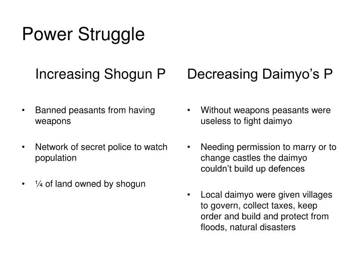 Increasing Shogun P
