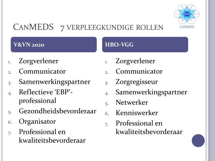 competenties verpleegkundige