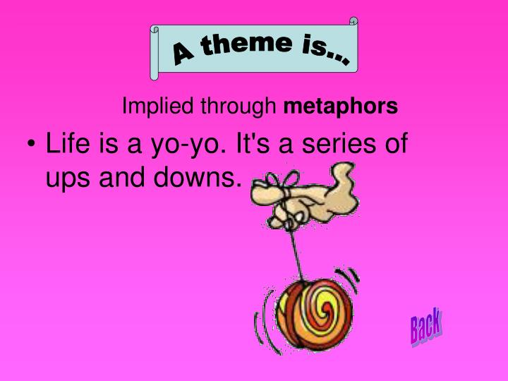 Life is a yo-yo. It's a series of ups and downs.