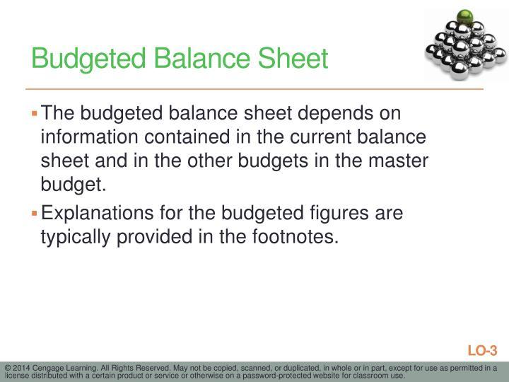 Budgeted Balance Sheet