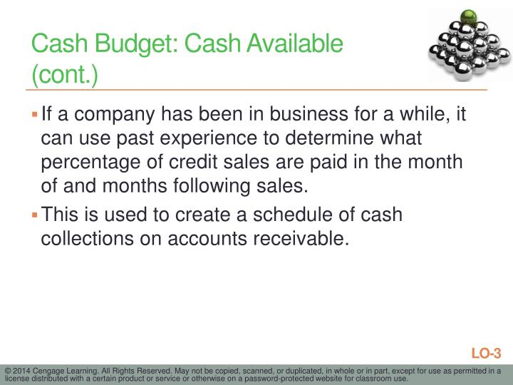 Cash Budget: Cash Available