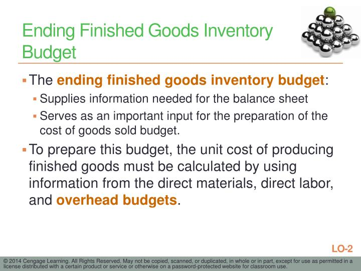Ending Finished Goods Inventory