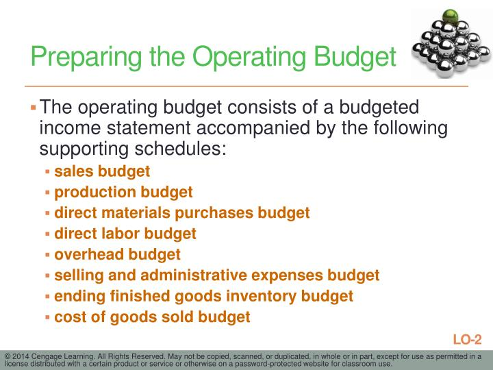 Preparing the Operating Budget