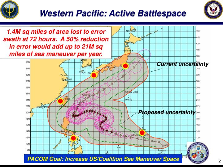 Western Pacific: Active