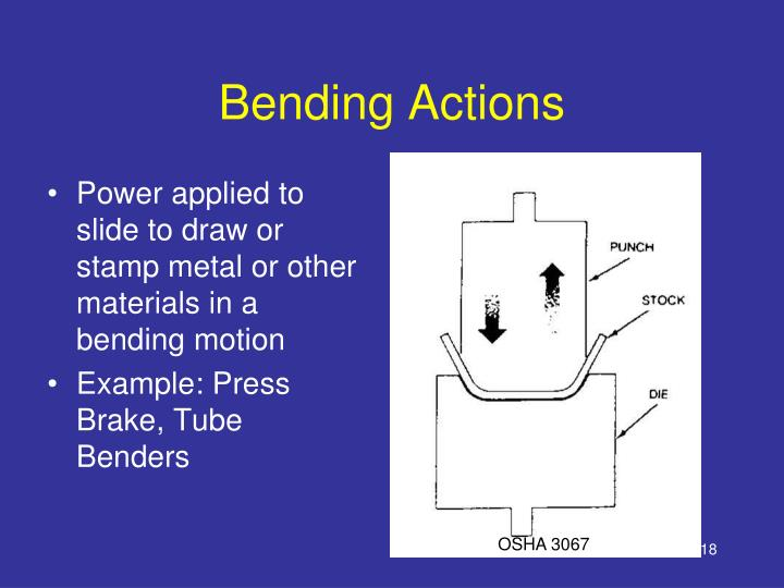 Power applied to slide to draw or stamp metal or other materials in a bending motion
