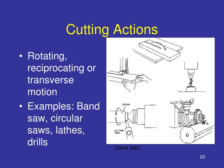 Cutting Actions