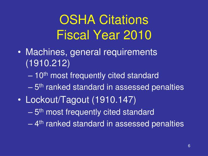 OSHA Citations