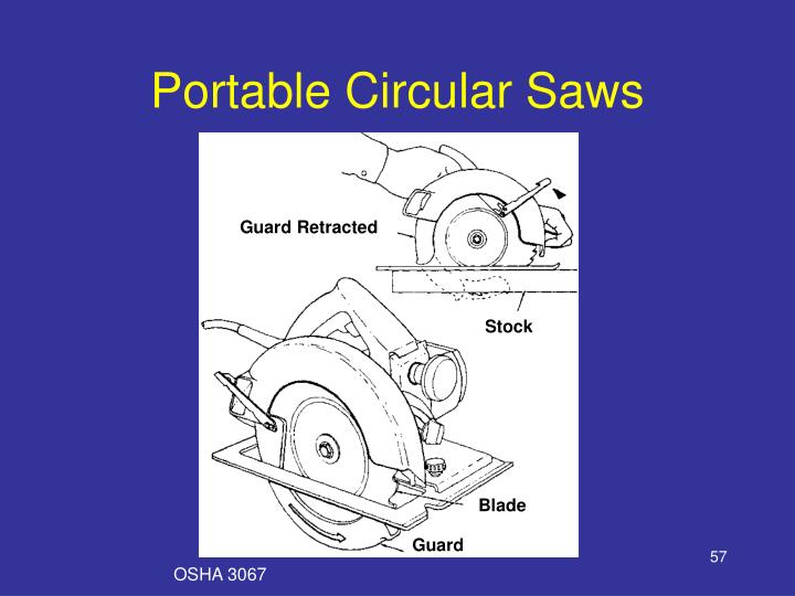 Portable Circular Saws