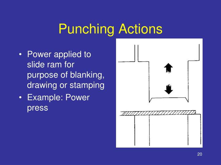 Power applied to slide ram for purpose of blanking, drawing or stamping