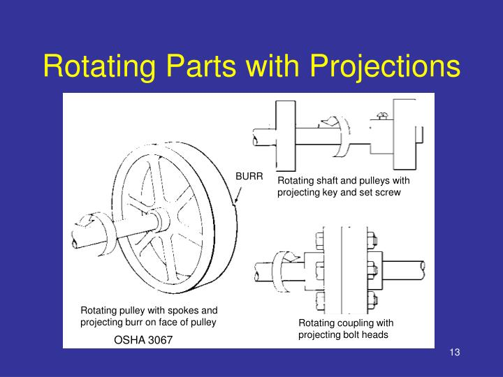 Rotating Parts with Projections