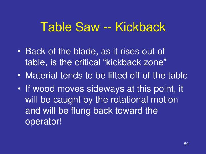 Table Saw -- Kickback
