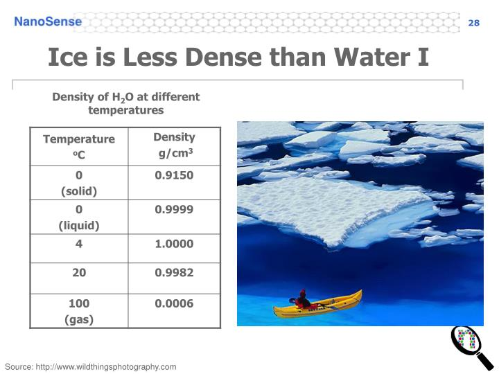 Ice is Less Dense than Water I
