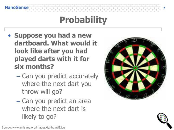 Probability