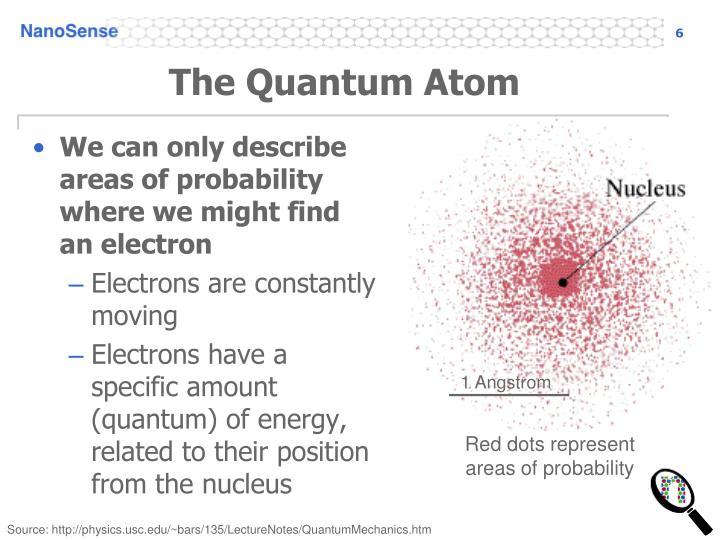 The Quantum Atom