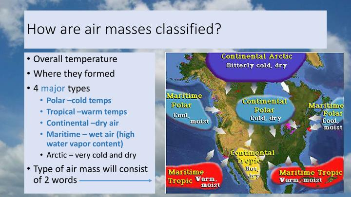 How are air masses classified?