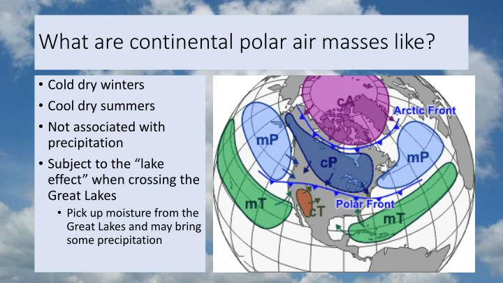 What are continental polar air masses like?