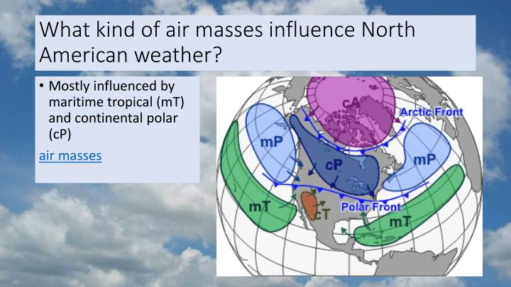 What kind of air masses influence North American weather?