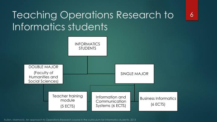Teaching Operations Research to Informatics students