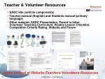 teacher volunteer resources