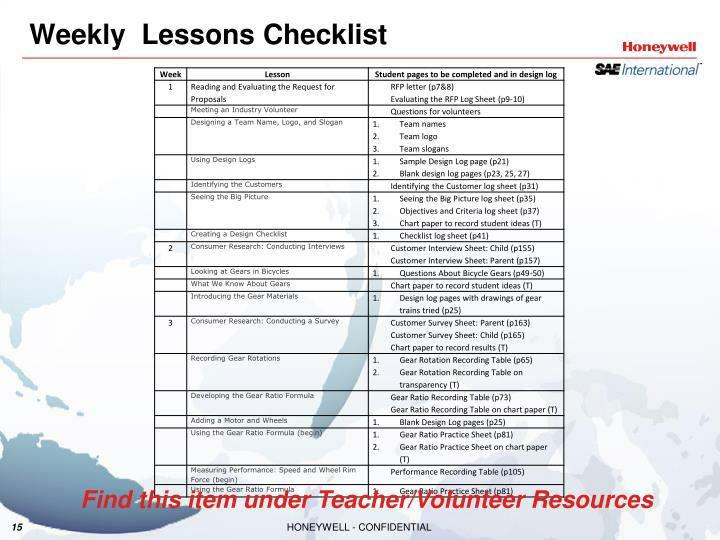 Weekly  Lessons Checklist